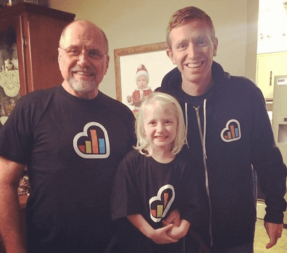 Remote Employees love swag for the whole family