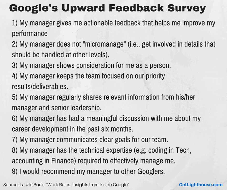 one on one software helps you focus on the kinds of things google's survey covers