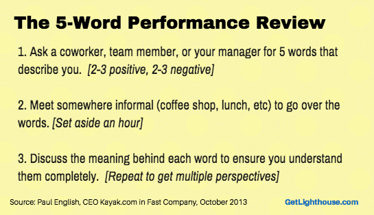 employee performance review - paul english of kayak on the 5 word performance review