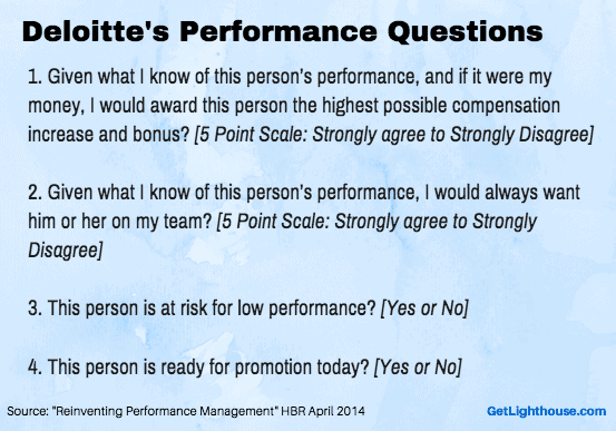 employee performance review deloitte found the right questions to ask