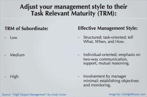one on ones trump open door policy when you apply task relevant maturity