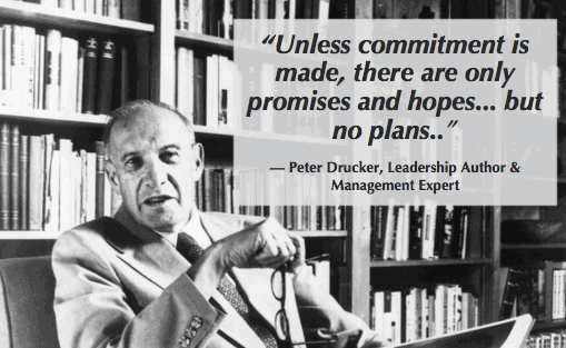 to improve and underperforming employee, you must set next steps like Peter Drucker says