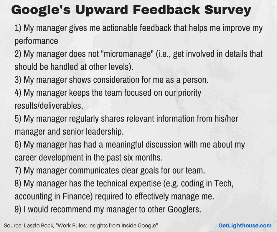 google measures their managers with the upward feedback survey to avoid bad bosses