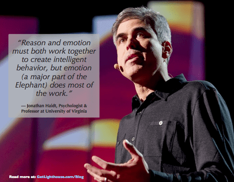 the elephant and the rider jonathan haidt