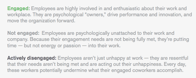 Gallup State of the American Workplace - meanings of engagement levels