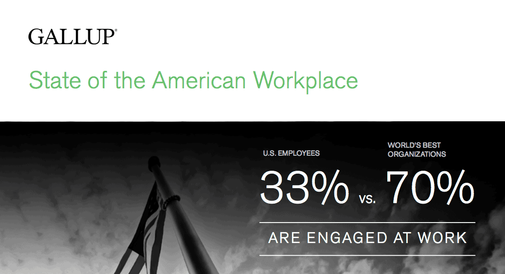 Gallup State of the American Workplace