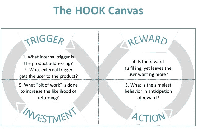 real time feedback fails the hook canvas