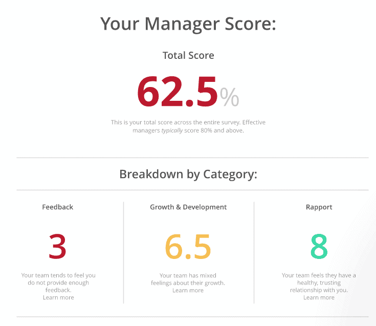 Get Lighthouse inc Manager Score result example