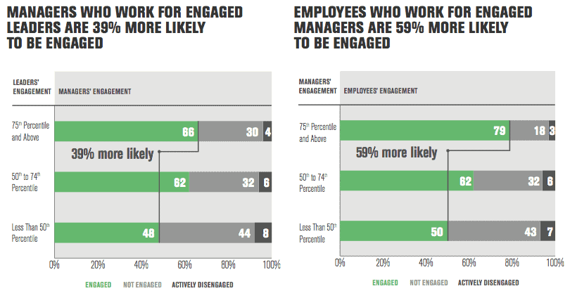 when to quit your job gallup knows it affects your team