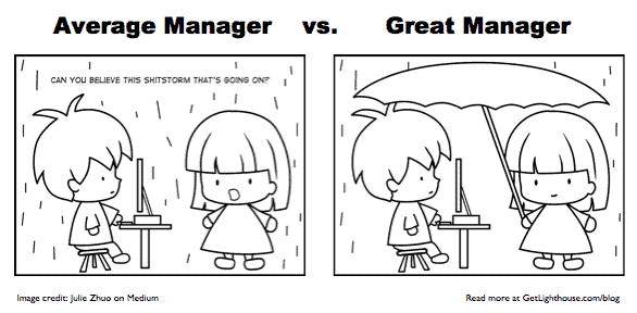 low morale can be improved by shielding your team