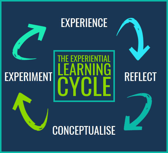 constructive discontent includes experiential learning