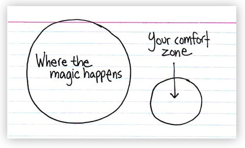 constructive discontent starts outside your comfort zone