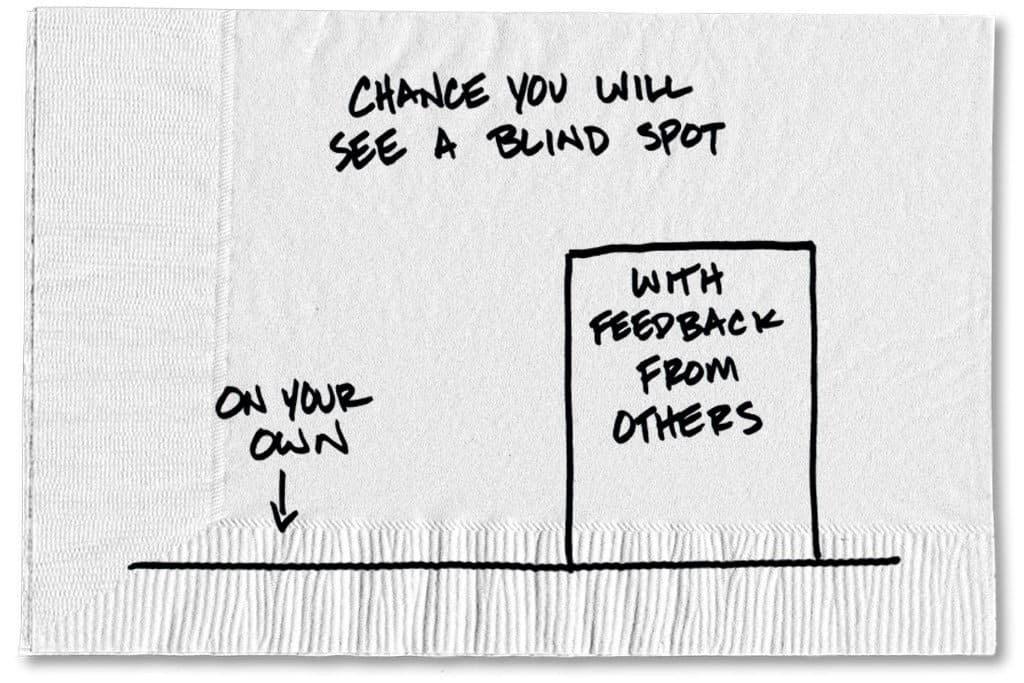 feedback from your team is key to overcoming blind spots