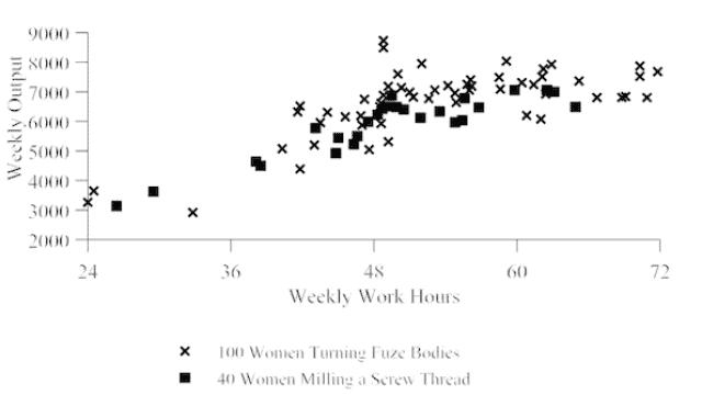 work-life balance matters even at war time