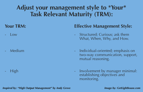 task relevant maturity for you as a manager