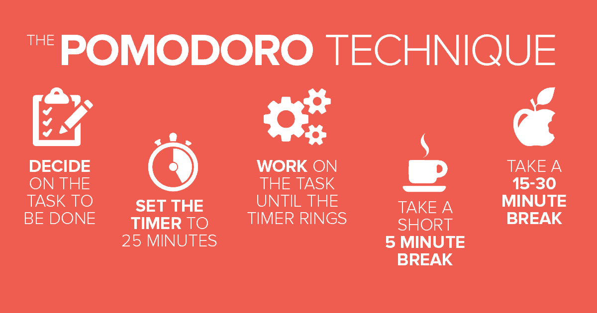 work-life balance includes tactics like the pomodoro technique