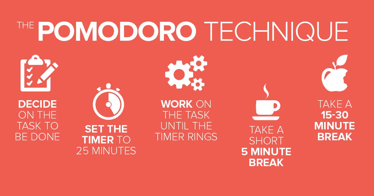 work-life balance includes tactics like the pomodoro technique