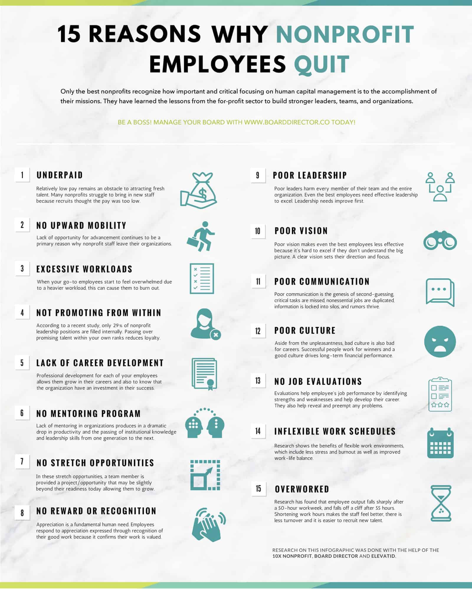 nonprofit employee turnover reasons