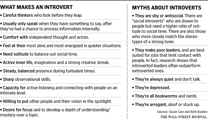 introverted leadership has its advantages