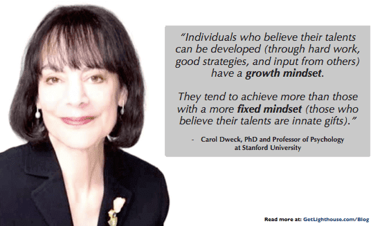 mindfulness at work growth mindset