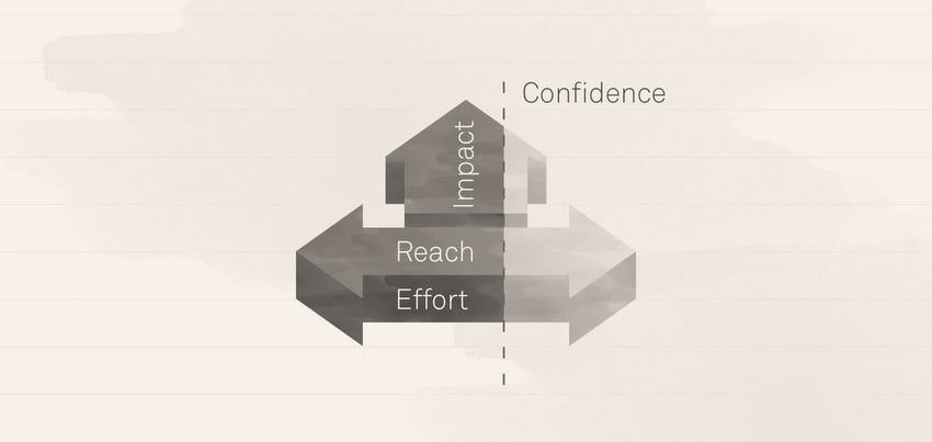 Balancing Accountability vs. Responsibility - RICE