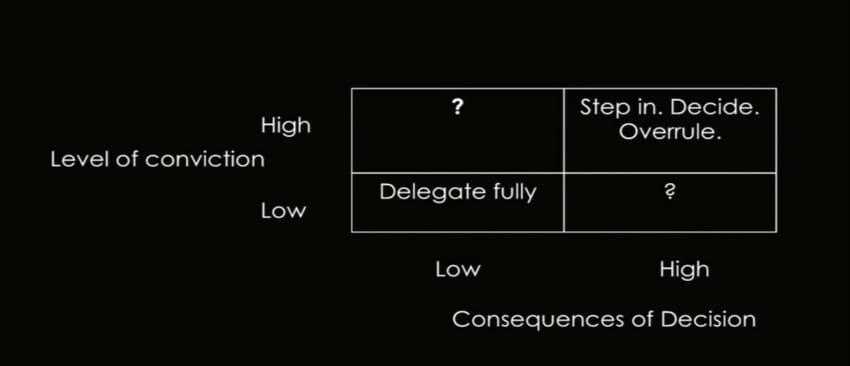 Balancing Accountability vs. Responsibility
